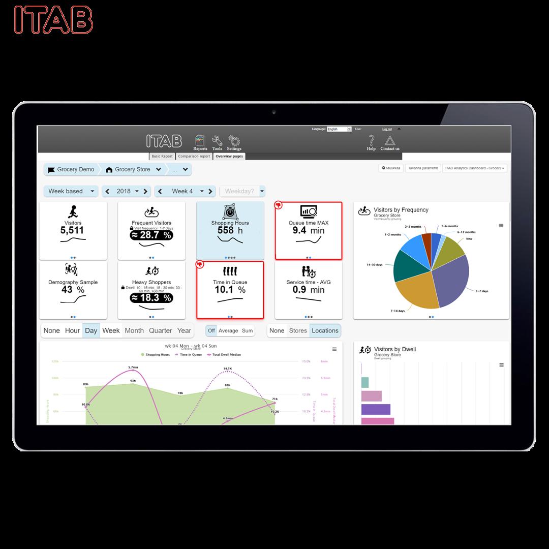 Smart Sensors - Basic License for store